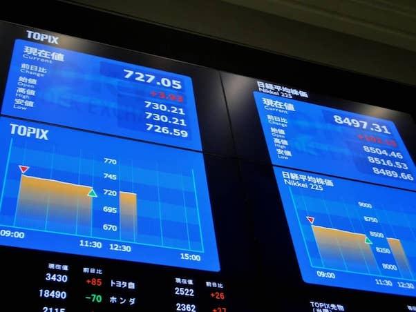 gestione attiva di portafoglio uno dei misteri della finanza